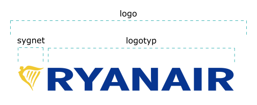 LOGO_Ryanair_opis